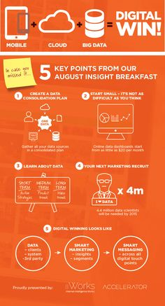 Mobile + Cloud + Big Data = Digital Win! #infographic #Marketing #BigData