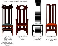 Charles Rennie Mackintosh utilised a combination of design principles derived from Art Nouveau, the Arts and Craft Movement and Japanese design
