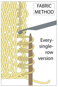 Como montar puntos de lateral labor.TECHknitting: Picking up stitches along a selvedge