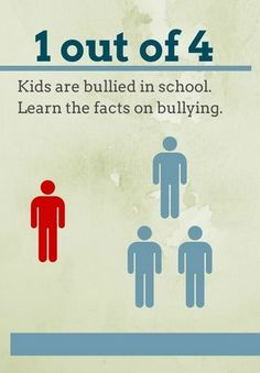 Take a look at these ten bullying facts that every parent should know to help prevent bullying from happening to their children.