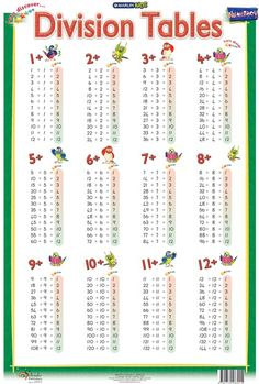 5 Best Images of Division Table Printable - Printable Division Table Chart to Printable Division Table Chart to 12 and Printable Division Table Chart Teaching Division, Math Division, Teaching Math, Multiplication Chart Printable, Multiplication Facts Worksheets, Division Chart, Math Formula Chart, Math Made Easy, Math Tables