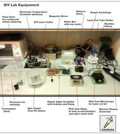 Hacking the body: the scientific counter-culture of the DIYbio movement