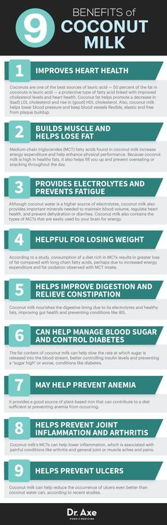 Coconut milk benefits  http://www.draxe.com #health #holistic #natural