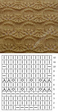 Patrón 197 | patrón de tejer con agujas directorio