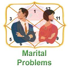 Astrology Marital Problems Analysis: #AstrologyHoroscopeIndia  Know the reasons of #divorce or marital issues in your Horoscope. Use email, Chat, phone call for personalized advice or visit our Astrology Center. Find marriage #relationship problems and effective solutions from our Astrology Horoscope India Center. http://astrologyhoroscopeindia.com/  - by Astrology Horoscope India Center, South Delhi