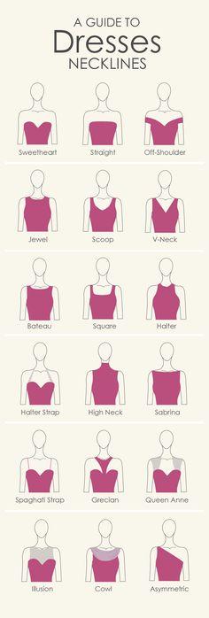 A-Guide-To-Dress-Necklines- Fashion Online on Behance Dress Design Drawing, Dress Design Sketches, Fashion Design Drawings, Fashion Sketches, Fashion Terminology, Fashion Terms, Fashion Drawing Dresses, Fashion Illustration Dresses, Stylish Dress Designs