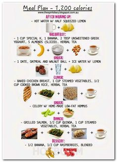 See more here ► Tags: weight loss without exercising, how to lose weight fast and easy without exercise, lose weight without diet or exercise - Meal Plan: calories (summer) - The Spirit Diary Healthy Life, Healthy Snacks, Healthy Living, Healthy Weight, Healthy Choices, Healthy Late Night Snacks, Healthy Breakfast For Weight Loss, Healthy Cheap Meals, Healthy Fats List