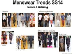 Menswear SS14 fabrics and detailing