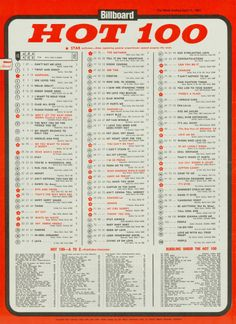 billboard charts | BEATLES OFF RECORD CHART… NOVEMBER 7, 1964