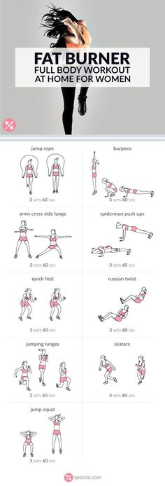 fat burner full body workout at home for women #fullbody #workout #exercises #abs #women