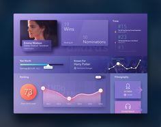 dashboard_by_moatasem_kharazz.png by Moatasem Abbas Kharraz Dashboard Ui, Dashboard Design, App Ui Design, Interface Design, User Interface, Colegio Ideas, Ui Design Inspiration, Responsive Web Design, Mobile Design