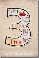 Numbers to 10 Work on number identification, have a different *anchor* number each week with little anchor charts Preschool Math, Math Classroom, Kindergarten Math, Fun Math, Teaching Math, Math Activities, Numbers Preschool, Classroom Ideas, Build Math Centers
