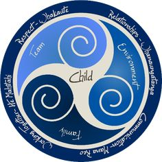 Pukekos Educare - preschol daycare based in Thames. A place to nurture knowledge, skills and attitudes for life and about life. Maori Words, Maori Designs, Child Life, Classroom Resources, Early Childhood, Curriculum, New Zealand, Teaching Ideas, Stencils