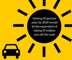 Achieving this goal would produce immediate and long-lasting benefits, including removing 280 million metric tons of carbon from the atmosphere by equivalent of taking 59 million cars off the road. Solar Energy Facts, Save Environment, Energy Companies, Energy Bill, Saving Money, Goal, Politics, Cars, America