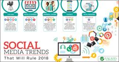 This infographic sheds light on the latest social media trends and how you can use it to your advantage! Social Media Analysis, Social Media Trends, Social Media Channels, Influencer Marketing, Inbound Marketing, Online Marketing, Social Media Marketing, Digital Marketing Trends, Lead Generation