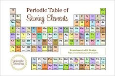 Periodoc Table of Sewing Elements | The Aftercraft