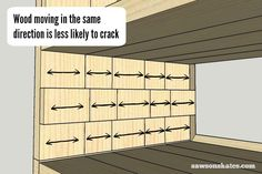 Check out these building tips about how to prevent your DIY wood furniture from cracking - wood moving in the same direction is less likely to crack