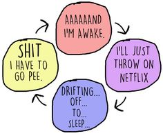 This vicious cycle: | 12 Charts That Speak To Anyone That Stays Up Too Late