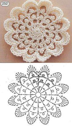Transcendent Crochet a Solid Granny Square Ideas. Inconceivable Crochet a Solid Granny Square Ideas. Crochet Coaster Pattern, Crochet Motifs, Crochet Flower Patterns, Crochet Diagram, Crochet Chart, Crochet Squares, Crochet Granny, Irish Crochet, Crochet Doilies