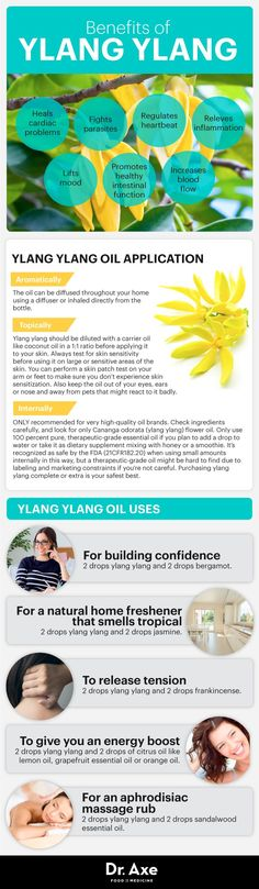 Cheat Sheet to the benefits of Ylang Ylang Essential Oil! purasentials.com ~ essential oils with love