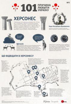 Херсонес - Інфографіка - Україна Incognita