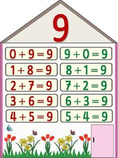 First Grade Worksheets, Kids Math Worksheets, Math Addition, Montessori, Math For Kids, School Hacks, Teaching Math, Math Lessons, Book Activities