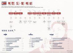 [인포그래픽] 北 도발 예상, 장성택 사건 이후 불안한 북한 내부 #northkorea / #Infographic ⓒ 비주얼다이브 무단 복사·전재·재배포 금지