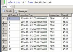 SQL Server Data Aggregation for Data with Different Sampling Rates