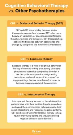 Cbt Therapy, Therapy Tools, Therapy Activities, Play Therapy, Physical Activities, Dementia Activities, Motor Activities, Occupational Therapy, Speech Therapy