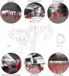 Dom Revolucije refurb by HHF Architects and SADAR+VUGA