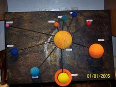 My son is in 2nd grade & we had to do a model of the solar system.  I'm quite proud of how it turned out.