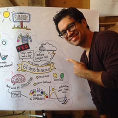 My favorite mentor Tai Lopez. A mentor can be your key to finding success much faster than if you didn't have one. A mentor needs to not only inspire you, but act as a role model for your future success. Reading Day, Speed Reading, Way To Make Money, Make Money Online, How To Make, What Is The Secret, Steps To Success, Make It Rain, The Only Way