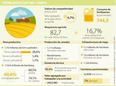 Ignacio Gómez Escobar / Retail Marketing - Colombia: Noticias Económicas de Colombia y el Mundo. - larepublica.co