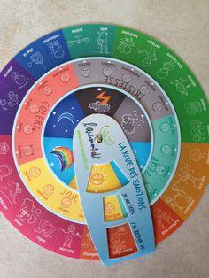 Gérer les colères - roue des émotions Autism Education, Education Positive, Education Quotes, Educational Activities, Activities For Kids, Social Work, Kids And Parenting, Montessori, Homeschool