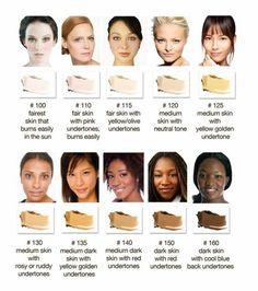 quel fond de teint choisir selon la couleur de votre visage