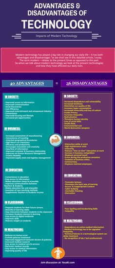 Modern Technology Advantages and Disadvantages (Essay) - - Modern Technology Advantages and Disadvantages (Essay) FREE ONLINE COURSES Vor- und Nachteile der Technologie Disadvantages Of Technology, Examen First Certificate, Paper Writing Service, World Data, Essay Writing, Writing Skills, Ielts, Information Technology, Research Paper