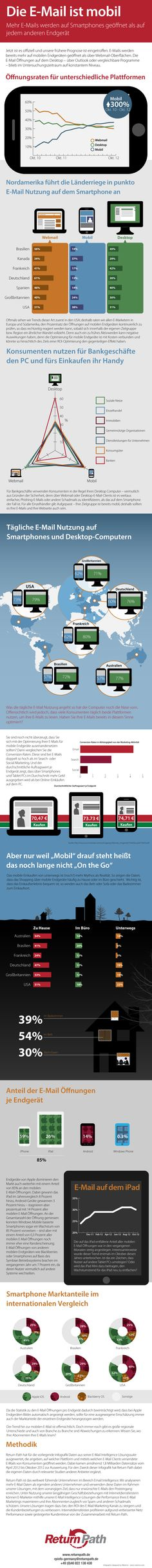 http://www.returnpath.de/files/resource/auto-draft/Return-Path-Infografik-Email-ist-mobil.png