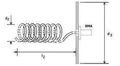 Helix schematics
