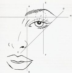 Eyebrows For Face Shape, Mircoblading Eyebrows, Mac Face Charts, Brow Studio, Face Proportions, Makeup Artist Tips, Makeup Face Charts, Cosmetic Tattoo, Brow Shaping