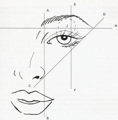 O visagismo estuda a proporcionalidade do seu rosto e o corte mais adequado e harmonioso para a sua beleza e personalidade. Você deve ter cuidado ao escolher um profissional, não são todos os cabelereiros que estão aptos a praticar a técnica.