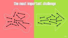 La mayor parte del gap entre la estrategia y la ejecución suele encontrar mayormente explicación en el habitual y frecuente soslayamiento de uno de los principales factores de fracaso de cualquier estrategia.