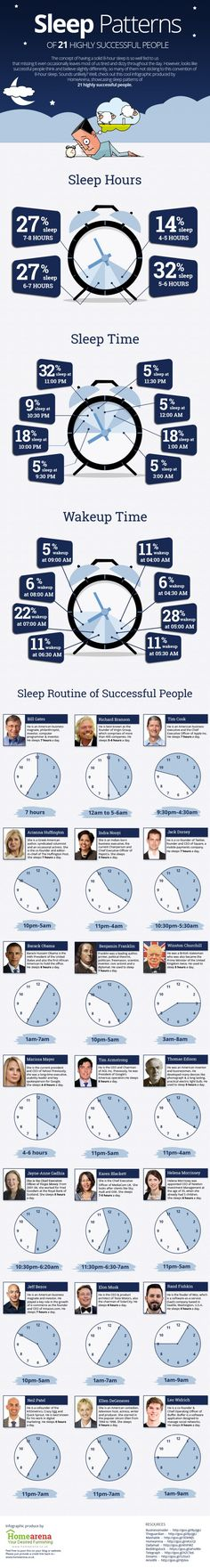 Research shows it's better to sleep briefly than to sleep badly. Here's how 21 entrepreneurs do it.