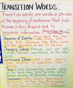 """Transition Words Anchor Chart I would leave off """"and"""". It really bugs me when students start too many sentences with that word. Writing Strategies, Writing Lessons, Teaching Writing, Writing Activities, Writing Skills, Writing Process, Writing Ideas, Expository Writing, Narrative Writing"""
