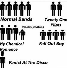 Normal Bands Twenty One Pilots Jim Stump Fall Out Boy My Chemical Romance Panic! At the Disco Sorry I've Been Inactive ~ Ss Emo Band Memes, Emo Bands, Music Bands, Emo Meme, Band Jokes, Pop Punk, Twenty One Pilots, Twenty One Pilot Memes, Gone Michael Grant