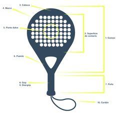 Medidas pala de pádel Beach Tennis, Rackets, Tennis Racket, Flyers, Decorating Cakes, Supreme T Shirt, Racquet Sports, Watercolor Painting, Exercises