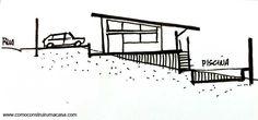 Construir uma casa em declive pode ser um pesadelo tanto para o dono do terreno, quanto para o arquiteto executor do projeto. O proprietário da área sempre enxerga desvantagens como a necessidade de nivelamento e o quanto isso irá impactar no orçamento da obra. Já o arquiteto, tem pela frente o desafio de projetar da […] 1 Bedroom House Plans, A Frame House Plans, House With Granny Flat, Hillside House, Building Concept, Cabana, Layout, Construction, How To Plan