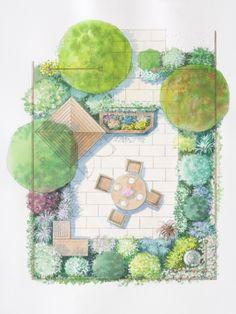 Conseils pour concevoir un plan de jardin