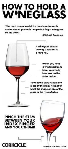 How to hold a wineglass.