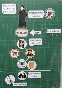 """Tafelmaterial """"Martin Luther"""" Als kleine Ergänzung zum gestrigen Faltheft gibt es heute noch das passende Tafelmaterial dazu. Vielleicht..."""
