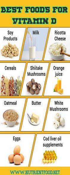 Vegan Vitamin D, Vitamin D Rich Food, Vitamin D Foods, Vegetarian Vitamin D, Healthy Food List, Healthy Life, Healthy Choices, Healthy Eating, Vitamin D Deficiency